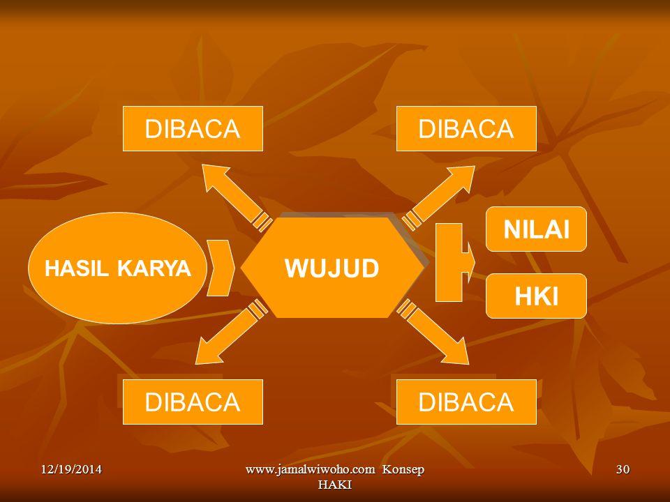 www.jamalwiwoho.com Konsep HAKI 30 WUJUD DIBACA HASIL KARYA NILAI HKI 12/19/2014