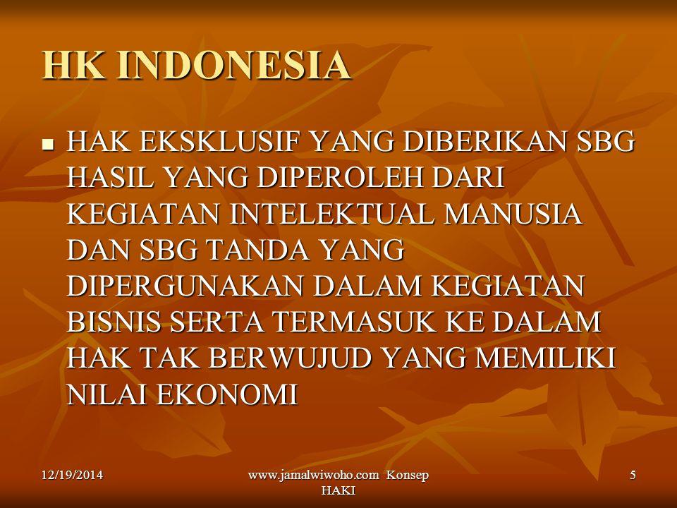 www.jamalwiwoho.com Konsep HAKI 5 HK INDONESIA HAK EKSKLUSIF YANG DIBERIKAN SBG HASIL YANG DIPEROLEH DARI KEGIATAN INTELEKTUAL MANUSIA DAN SBG TANDA Y