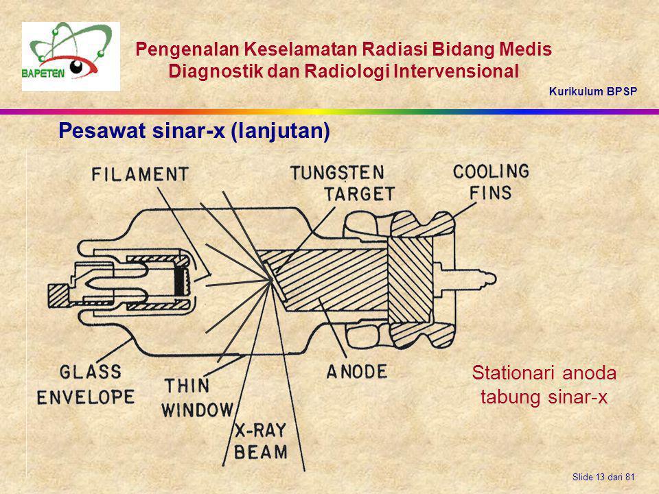 Kurikulum BPSP Pengenalan Keselamatan Radiasi Bidang Medis Diagnostik dan Radiologi Intervensional Slide 13 dari 81 Stationari anoda tabung sinar-x Pe