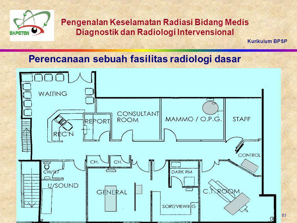 Kurikulum BPSP Pengenalan Keselamatan Radiasi Bidang Medis Diagnostik dan Radiologi Intervensional Slide 6 dari 81 Perencanaan sebuah fasilitas radiol