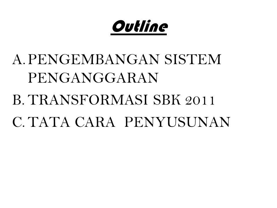 Contoh SBK Dalam Struktur SBK JenisUraianVolSatuanAlokasi Dana Output Sub Output 1 Tahapan Sub Output 2 Sub Output 3 Sub Output 4 Peraturan Bidang Penganggaran PMK Juknis Penyusunan RKA 1.DIM Sinkronisasi Penganggaran 2.Penyusunan Draft PMK 3.Finalisasi 4.Sosialisasi PMK Standar Biaya Masukan (SBM) PMK Standar Biaya Keluaran (SBK) PMK Revisi ABPP 4141 PMK Rp5.000.000.000,- Rp1.500.000.000,- Rpxxx,- Rp1.500.000.000,- Rp1.000.000.000,-