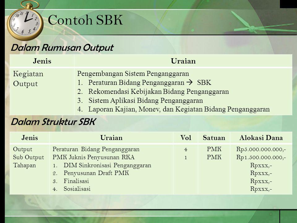 Contoh SBK Dalam Rumusan Output Dalam Struktur SBK JenisUraian Kegiatan Output Pengembangan Sistem Penganggaran 1.Peraturan Bidang Penganggaran  SBK