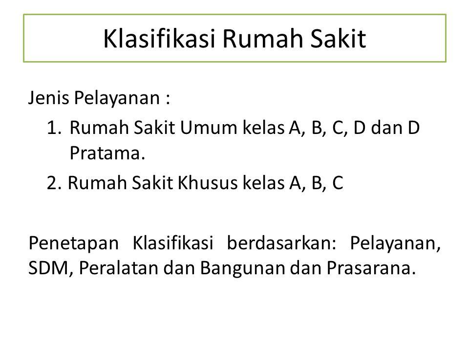 Klasifikasi Rumah Sakit Jenis Pelayanan : 1.Rumah Sakit Umum kelas A, B, C, D dan D Pratama. 2. Rumah Sakit Khusus kelas A, B, C Penetapan Klasifikasi