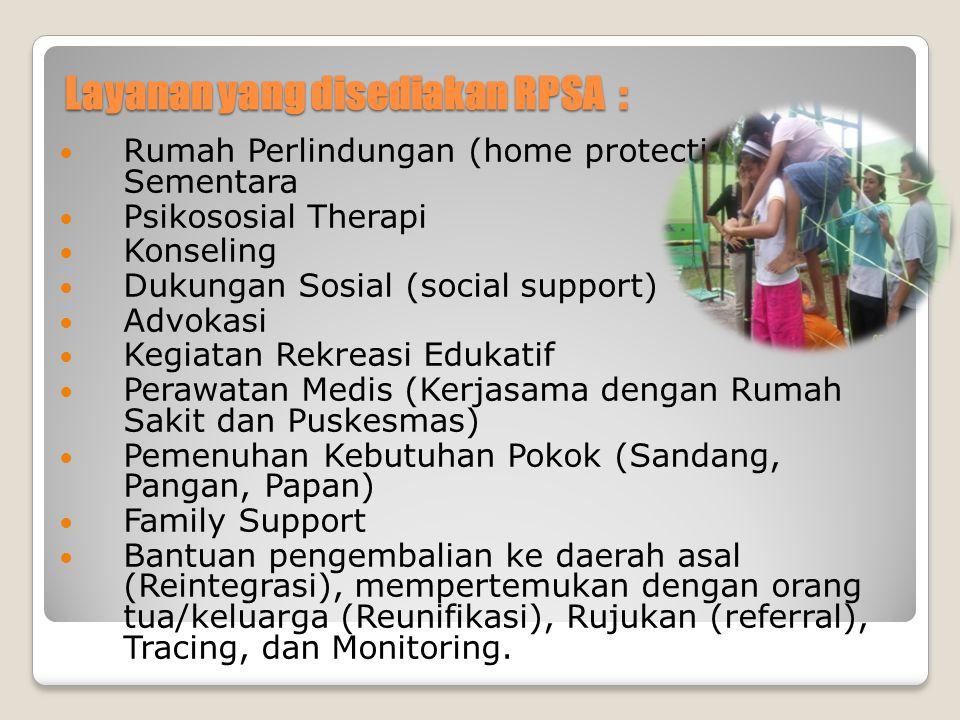 Layanan yang disediakan RPSA : Layanan yang disediakan RPSA : Rumah Perlindungan (home protection) Sementara Psikososial Therapi Konseling Dukungan So