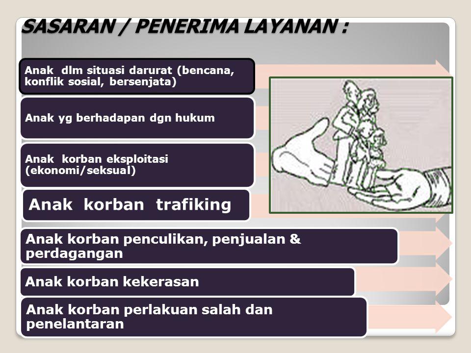 SASARAN / PENERIMA LAYANAN : Anak dlm situasi darurat (bencana, konflik sosial, bersenjata) Anak yg berhadapan dgn hukum Anak korban eksploitasi (ekon