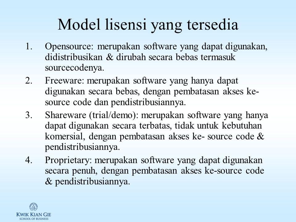 Sekilas hak cipta &lisensi software –Hak cipta software / copyrigth (©): hak ekslusif pencipta dan atau pemegang hak cipta, dalam mengatur penggunaan suatu karya.