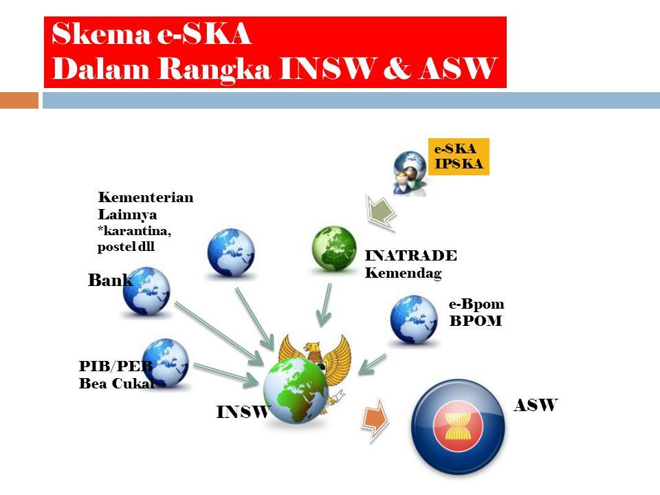 Skema e-SKA Dalam Rangka INSW & ASW PIB/PEB Bea Cukai e-Bpom BPOM Bank Kementerian Lainnya *karantina, postel dll INATRADE Kemendag INSW ASW e-SKA IPSKA