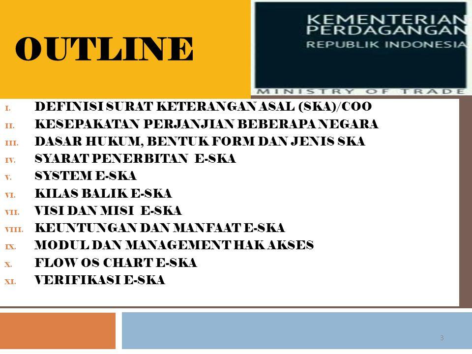 OUTLINE 3 I.DEFINISI SURAT KETERANGAN ASAL (SKA)/COO II.