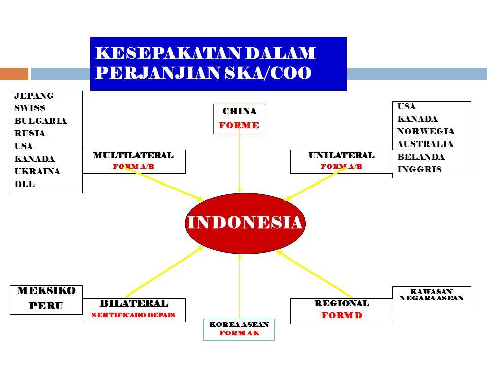 KESEPAKATAN DALAM PERJANJIAN SKA/COO JEPANG SWISS BULGARIA RUSIA USA KANADA UKRAINA DLL MEKSIKO PERU MULTILATERAL FORM A/B BILATERAL SERTIFICADO DEPAIS USA KANADA NORWEGIA AUSTRALIA BELANDA INGGRIS KAWASAN NEGARA ASEAN UNILATERAL FORM A/B REGIONAL FORM D INDONESIA CHINA FORM E KOREA ASEAN FORM AK