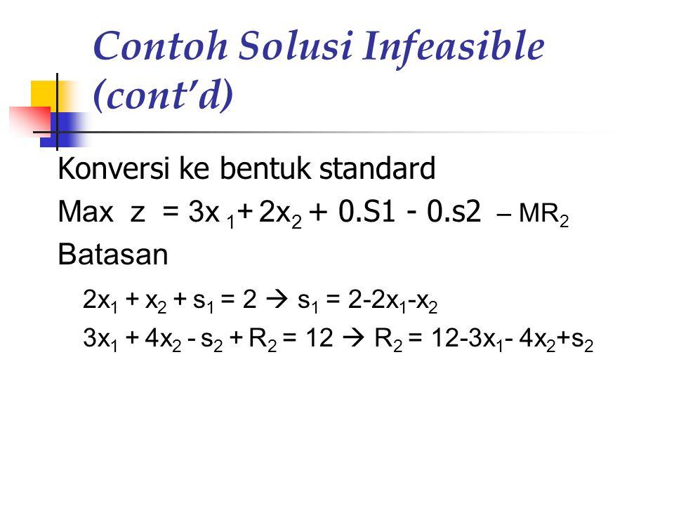 Contoh Solusi Infeasible (cont'd) Konversi ke bentuk standard Max z = 3x 1 + 2x 2 + 0.S1 - 0.s2 – MR 2 Batasan 2x 1 + x 2 + s 1 = 2  s 1 = 2-2x 1 -x 2 3x 1 + 4x 2 - s 2 + R 2 = 12  R 2 = 12-3x 1 - 4x 2 +s 2