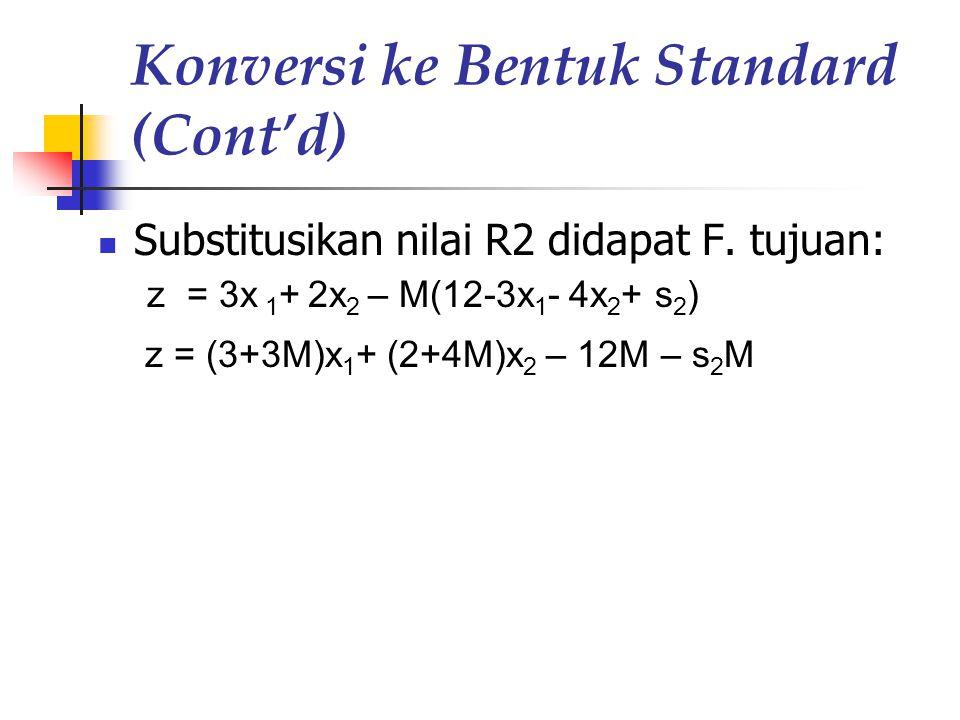 Konversi ke Bentuk Standard (Cont'd) Substitusikan nilai R2 didapat F.