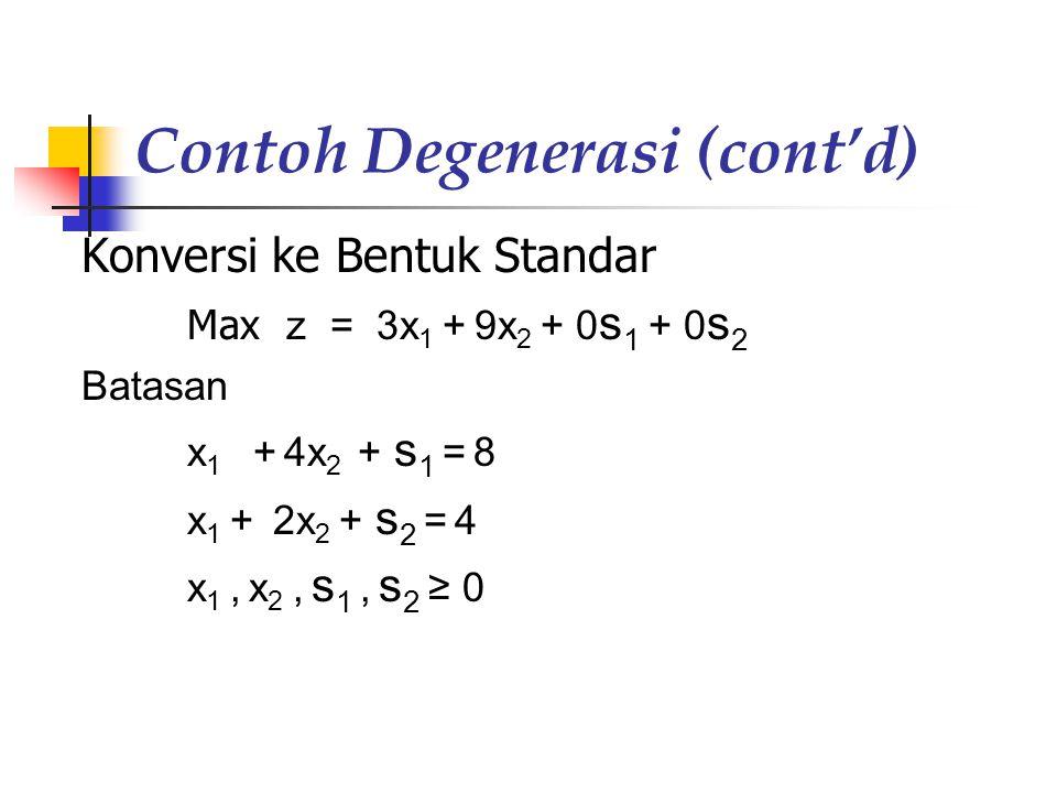Contoh Degenerasi (cont'd) Konversi ke Bentuk Standar Max z = 3x 1 + 9x 2 + 0 s 1 + 0 s 2 Batasan x 1 + 4x 2 + s 1 = 8 x 1 + 2x 2 + s 2 = 4 x 1, x 2, s 1, s 2 ≥ 0