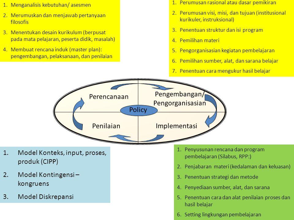 27 1.Menganalisis kebutuhan/ asesmen 2.Merumuskan dan menjawab pertanyaan filosofis 3.Menentukan desain kurikulum (berpusat pada mata pelajaran, peserta didik, masalah) 4.Membuat rencana induk (master plan): pengembangan, pelaksanaan, dan penilaian 1.Perumusan rasional atau dasar pemikiran 2.Perumusan visi, misi, dan tujuan (institusional kurikuler, instruksional) 3.Penentuan struktur dan isi program 4.Pemilihan materi 5.Pengorganisasian kegiatan pembelajaran 6.Pemilihan sumber, alat, dan sarana belajar 7.Penentuan cara mengukur hasil belajar 1.Penyusunan rencana dan program pembelajaran (Silabus, RPP:) 2.Penjabaran materi (kedalaman dan keluasan) 3.Penentuan strategi dan metode 4.Penyediaan sumber, alat, dan sarana 5.Penentuan cara dan alat penilaian proses dan hasil belajar 6.Setting lingkungan pembelajaran 1.Model Konteks, input, proses, produk (CIPP) 2.Model Kontingensi – kongruens 3.Model Diskrepansi