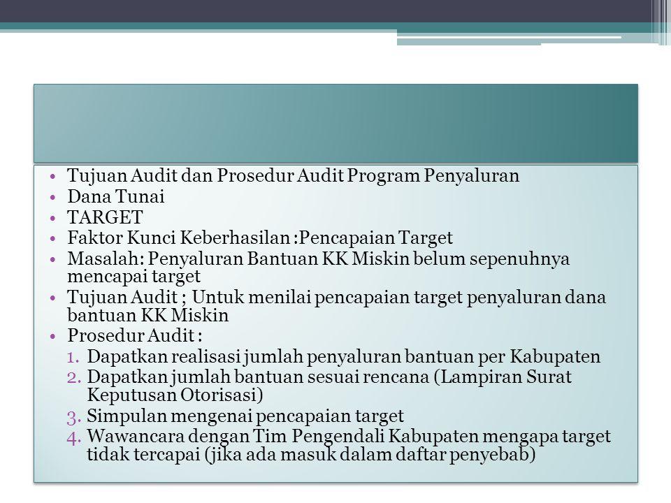 Tujuan Audit dan Prosedur Audit Program Penyaluran Dana Tunai TARGET Faktor Kunci Keberhasilan :Pencapaian Target Masalah: Penyaluran Bantuan KK Miski