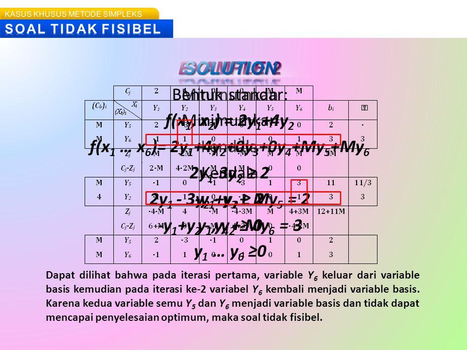 Dapat dilihat bahwa pada iterasi pertama, variable Y 6 keluar dari variable basis kemudian pada iterasi ke-2 variabel Y 6 kembali menjadi variable basis.