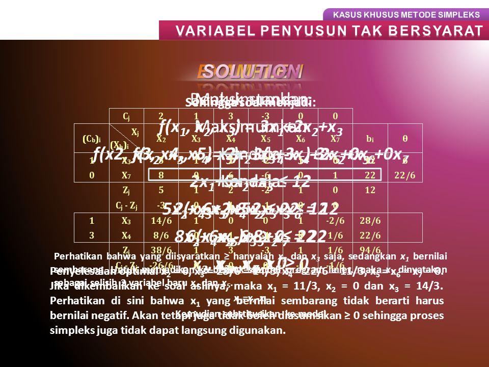 Sehingga soal menjadi: Maksimumkan f(x 2, x 3, x 4, x 5 )= 3(x 4 -x 5 )+2x 2 +x 3 Kendala 2(x 4 -x 5 )+5x 2 +x 3 ≤ 12 6(x 4 -x 5 )+8x 2 ≤ 22 x 2, x 3, x 4, x 5 ≥ 0 Penyelesaian optimal x 2 = 0, x 3 = 28/6 = 14/3, x 4 = 22/6 = 11/3, x 5 = x 6 = x 7 = 0.