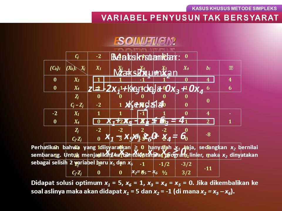 Didapat solusi optimum x 1 = 5, x 6 = 1, x 3 = x 4 = x 5 = 0. Jika dikembalikan ke soal aslinya maka akan didapat x 1 = 5 dan x 2 = -1 (di mana x 2 =