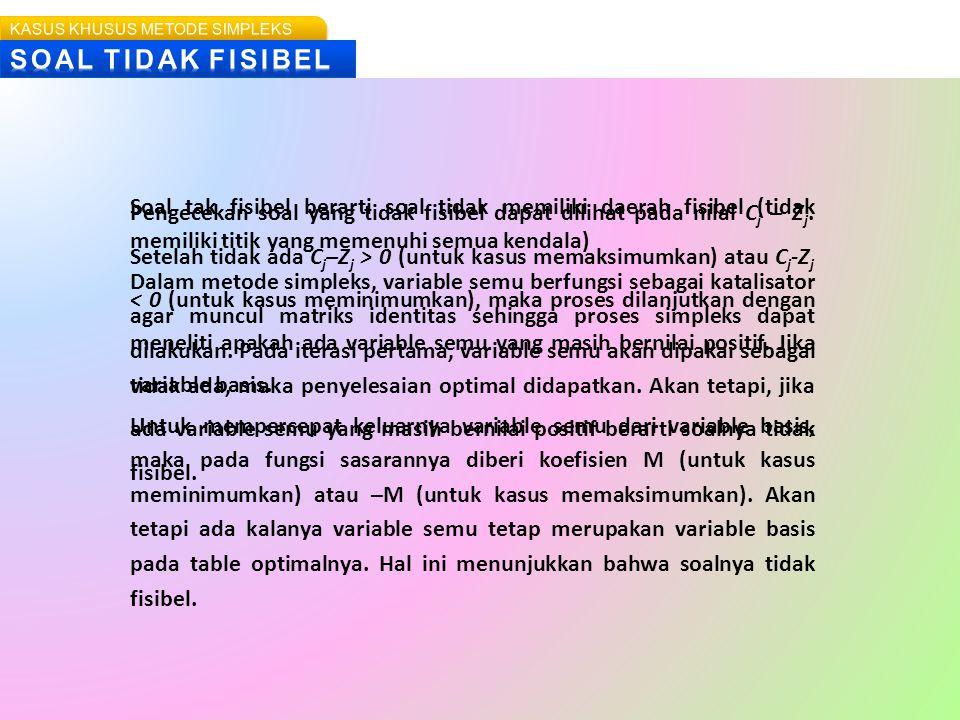 Soal tak fisibel berarti soal tidak memiliki daerah fisibel (tidak memiliki titik yang memenuhi semua kendala) Dalam metode simpleks, variable semu be