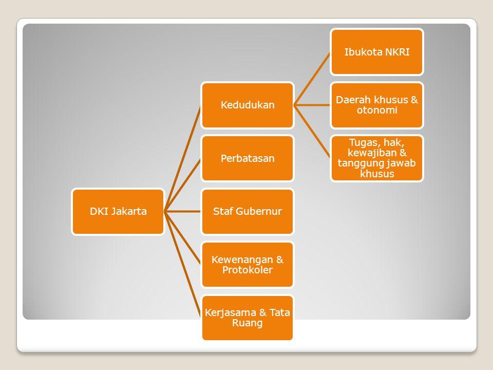 DKI JakartaKedudukanIbukota NKRI Daerah khusus & otonomi Tugas, hak, kewajiban & tanggung jawab khusus PerbatasanStaf Gubernur Kewenangan & Protokoler