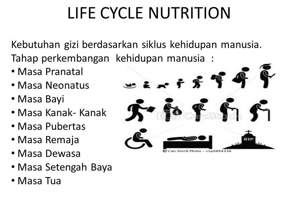 LIFE CYCLE NUTRITION Kebutuhan gizi berdasarkan siklus kehidupan manusia. Tahap perkembangan kehidupan manusia : Masa Pranatal Masa Neonatus Masa Bayi