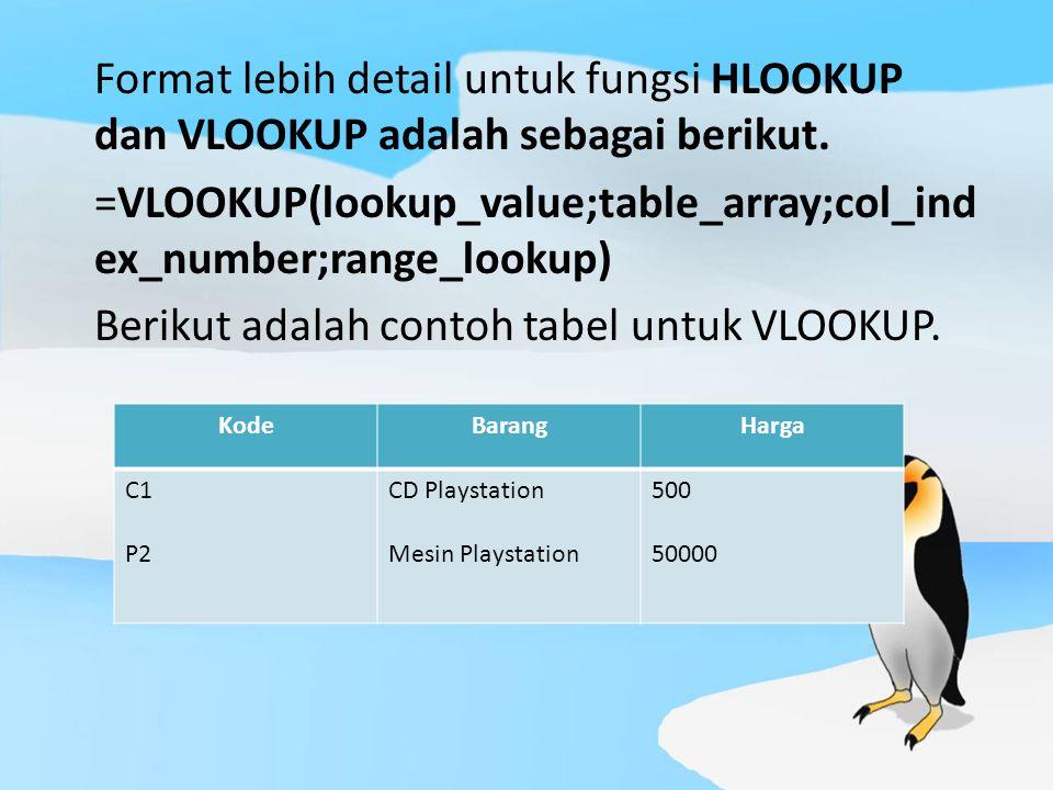 =HLOOKUP(lookup_value;table_array;row_index _number;range_lookup) Contoh tabel untuk HLOOKUP adalah sebagai berikut.