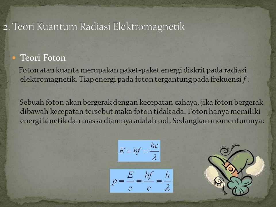 Teori Foton Foton atau kuanta merupakan paket-paket energi diskrit pada radiasi elektromagnetik.