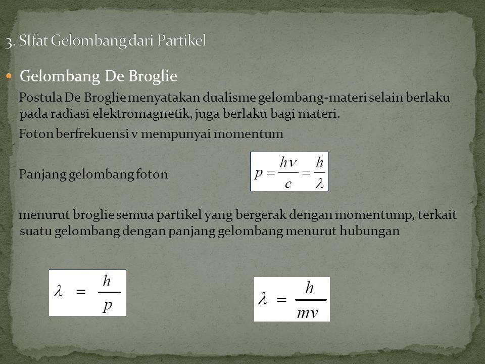 Gelombang De Broglie Postula De Broglie menyatakan dualisme gelombang-materi selain berlaku pada radiasi elektromagnetik, juga berlaku bagi materi.