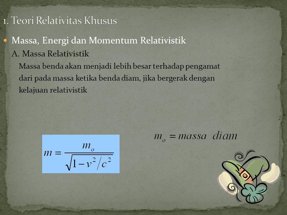 Massa, Energi dan Momentum Relativistik A.
