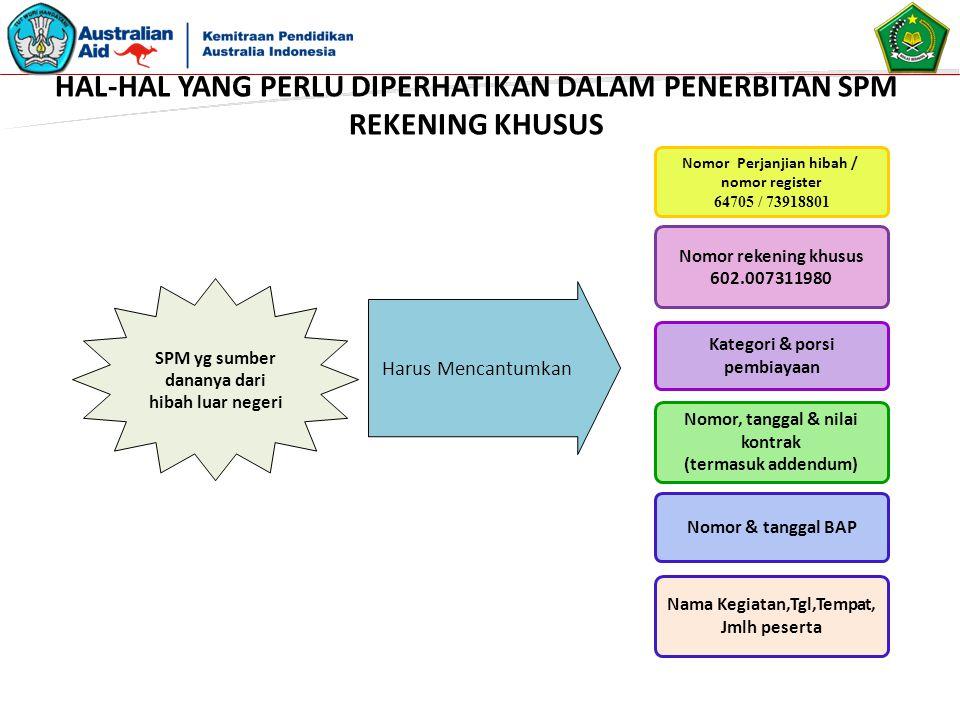 Ketelitian & kecermatan Pejabat Penerbit SPM dalam menerbitkan SPM-Reksus akan sangat berpengaruh dalam kelancaran keseluruhan proses penarikan dana hibah Semua pembayaran harus didukung oleh bukti yang memadai sesuai dengan peraturan Pemerintah Indonesia.