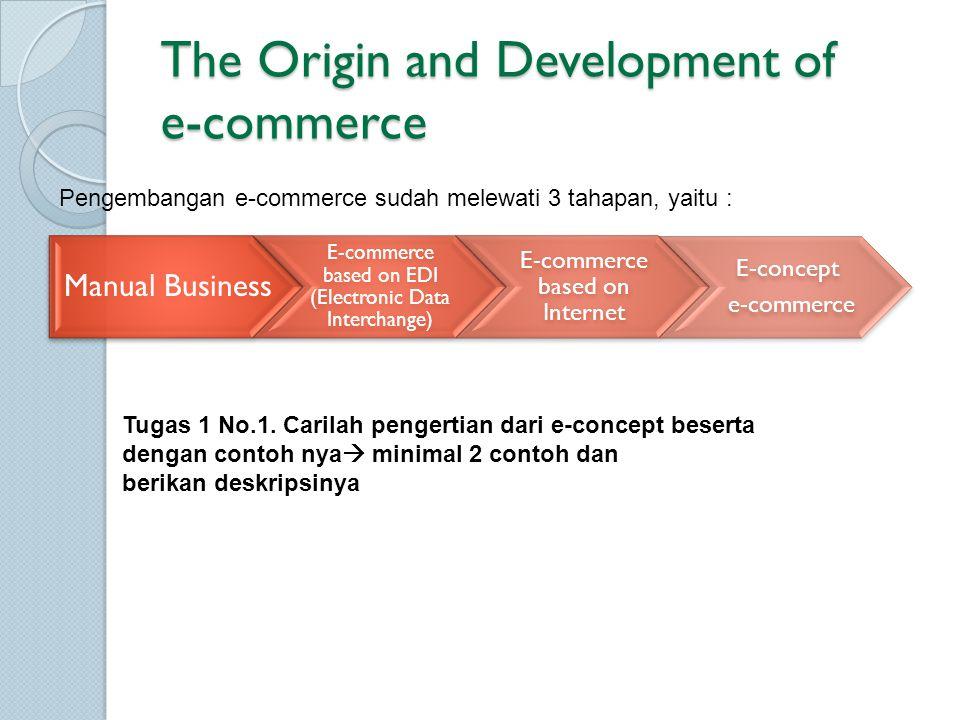 The Origin and Development of e-commerce Manual Business E-commerce based on EDI (Electronic Data Interchange) E-commerce based on Internet E-concept e-commerce Pengembangan e-commerce sudah melewati 3 tahapan, yaitu : Tugas 1 No.1.