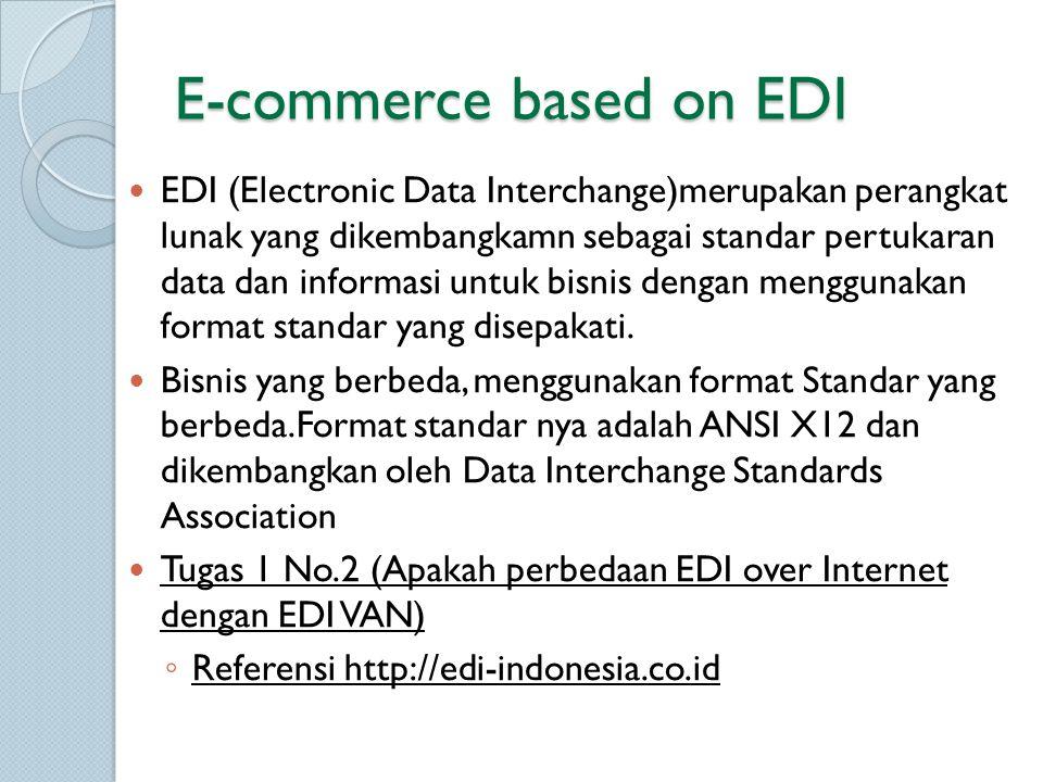 E-commerce based on EDI EDI (Electronic Data Interchange)merupakan perangkat lunak yang dikembangkamn sebagai standar pertukaran data dan informasi untuk bisnis dengan menggunakan format standar yang disepakati.