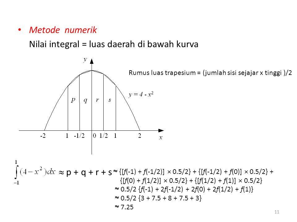 Metode numerik Nilai integral = luas daerah di bawah kurva  p + q + r + s Rumus luas trapesium = (jumlah sisi sejajar x tinggi )/2  {[f(-1) + f(-1/2