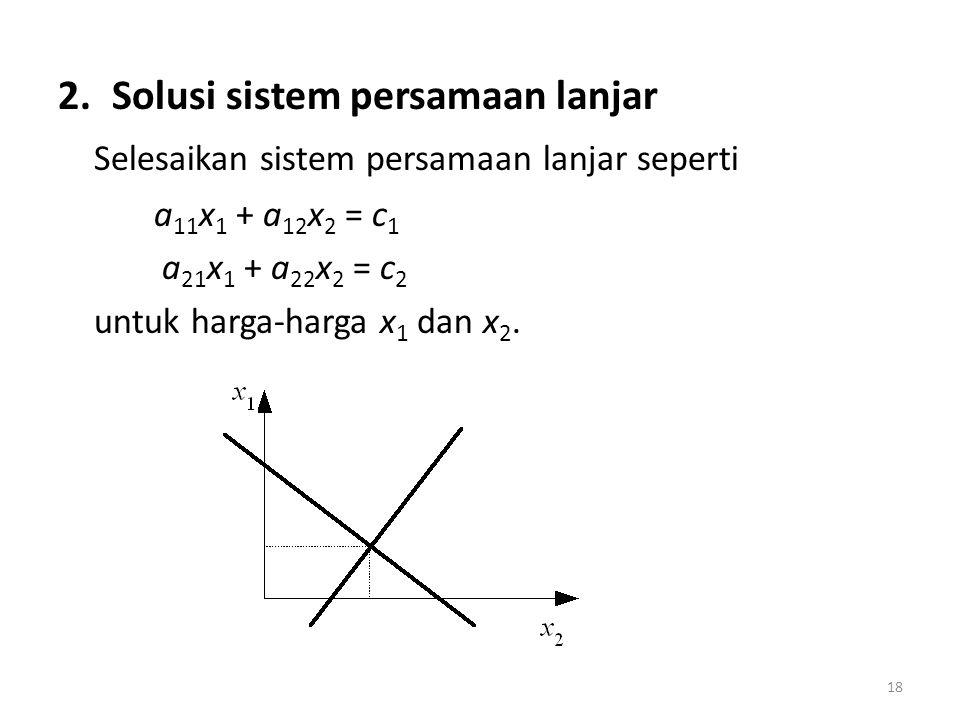 2.Solusi sistem persamaan lanjar Selesaikan sistem persamaan lanjar seperti a 11 x 1 + a 12 x 2 = c 1 a 21 x 1 + a 22 x 2 = c 2 untuk harga-harga x 1