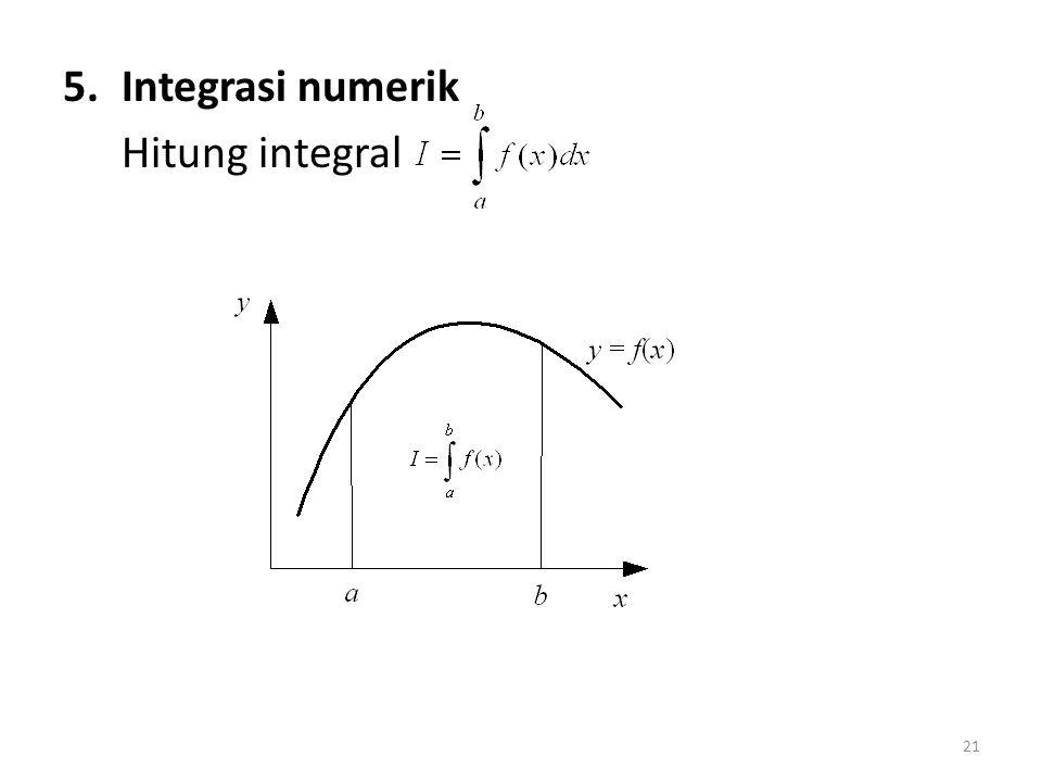 5.Integrasi numerik Hitung integral 21