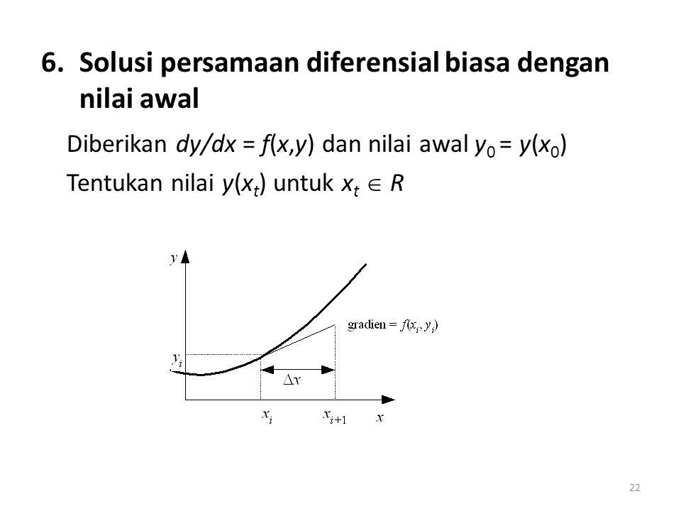 6.Solusi persamaan diferensial biasa dengan nilai awal Diberikan dy/dx = f(x,y) dan nilai awal y 0 = y(x 0 ) Tentukan nilai y(x t ) untuk x t  R 22