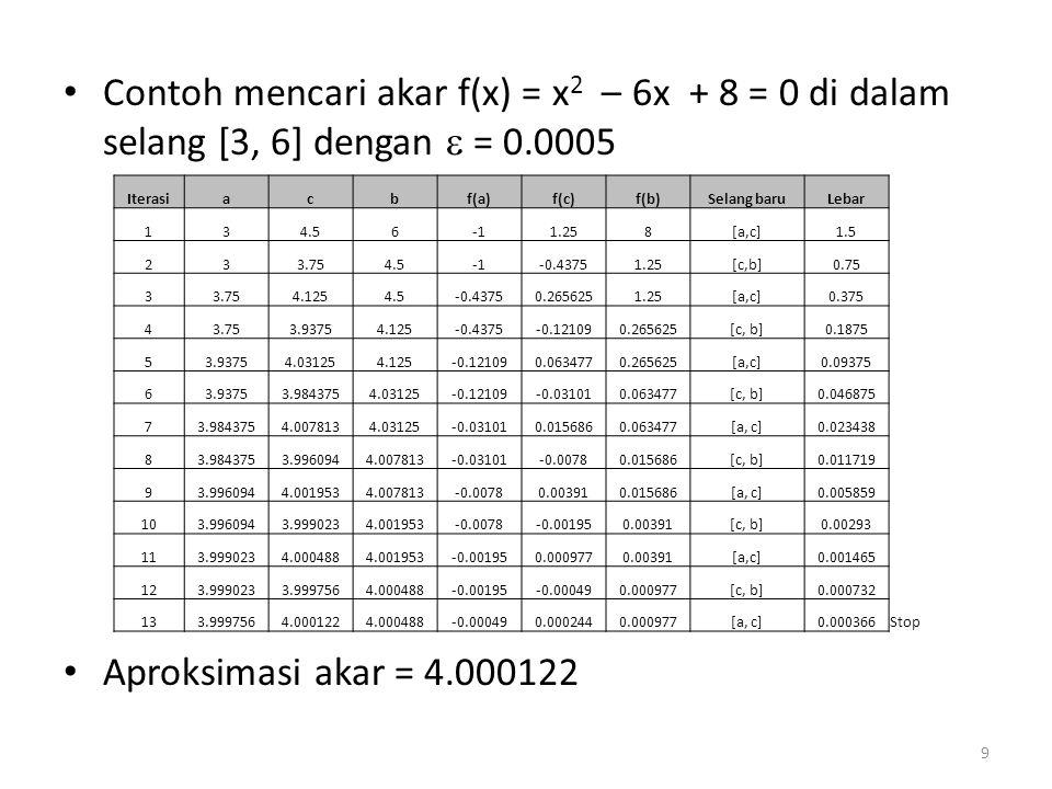 Contoh mencari akar f(x) = x 2 – 6x + 8 = 0 di dalam selang [3, 6] dengan  = 0.0005 Aproksimasi akar = 4.000122 Iterasiacbf(a)f(c)f(b)Selang baruLeba