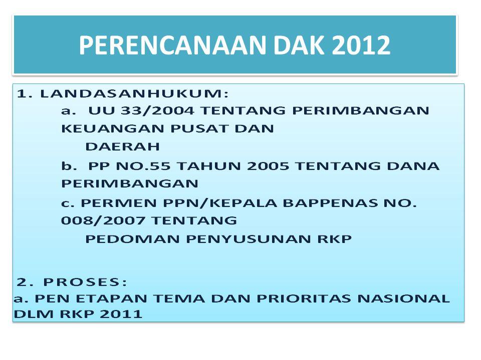 PERENCANAAN DAK 2012