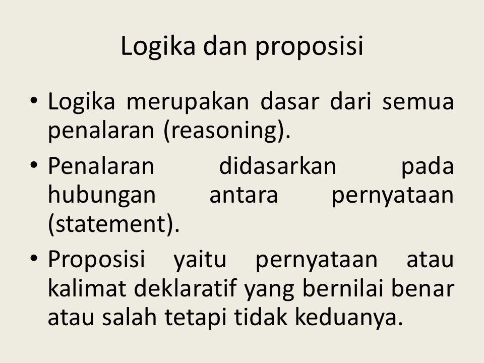 Logika dan proposisi Logika merupakan dasar dari semua penalaran (reasoning).
