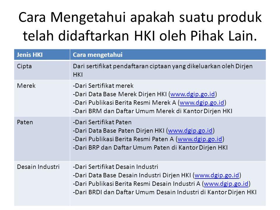 Cara Mengetahui apakah suatu produk telah didaftarkan HKI oleh Pihak Lain. Jenis HKICara mengetahui CiptaDari sertifikat pendaftaran ciptaan yang dike