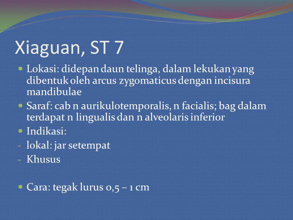 Xiaguan, ST 7 Lokasi: didepan daun telinga, dalam lekukan yang dibentuk oleh arcus zygomaticus dengan incisura mandibulae Saraf: cab n aurikulotempora
