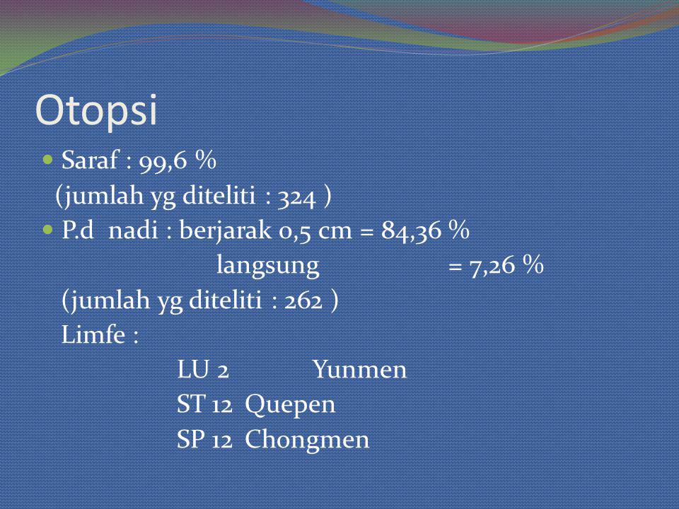 Otopsi Saraf : 99,6 % (jumlah yg diteliti : 324 ) P.d nadi : berjarak 0,5 cm = 84,36 % langsung = 7,26 % (jumlah yg diteliti : 262 ) Limfe : LU 2 Yunmen ST 12 Quepen SP 12 Chongmen