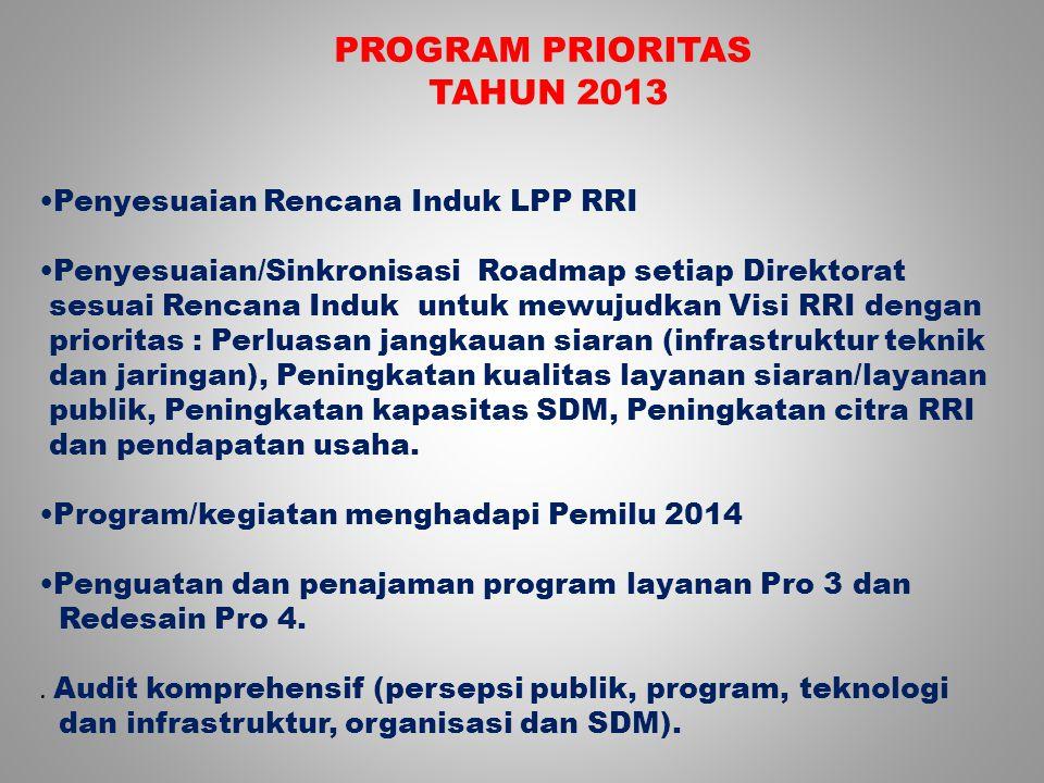 PROGRAM PRIORITAS TAHUN 2013 Audit komprehensif (persepsi publik, program, teknologi dan infrastruktur, organisasi dan SDM).
