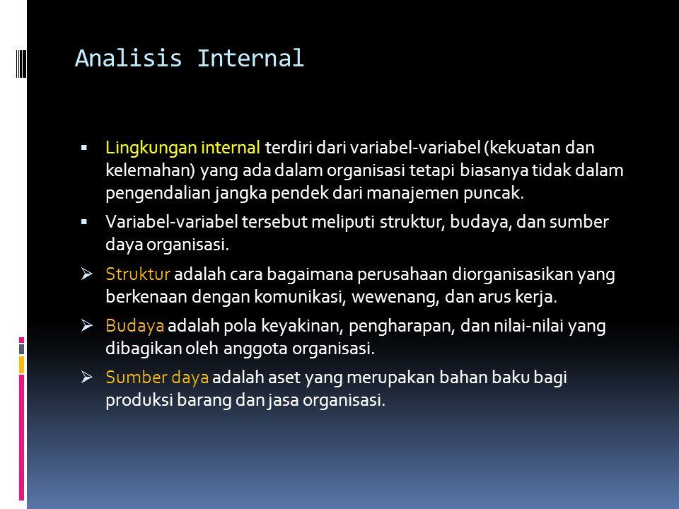 Analisis Internal  Lingkungan internal terdiri dari variabel-variabel (kekuatan dan kelemahan) yang ada dalam organisasi tetapi biasanya tidak dalam pengendalian jangka pendek dari manajemen puncak.