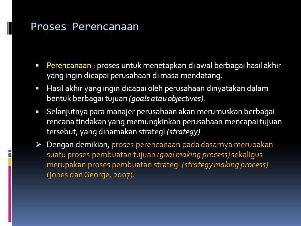 Proses Perencanaan  Perencanaan : proses untuk menetapkan di awal berbagai hasil akhir yang ingin dicapai perusahaan di masa mendatang.  Hasil akhir