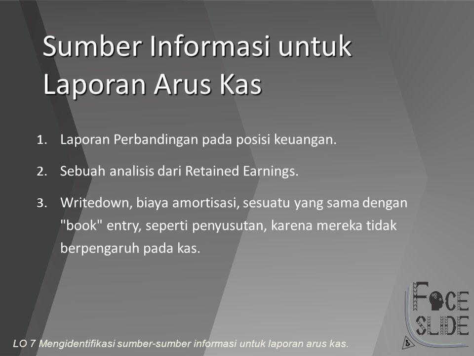 Sumber Informasi untuk Laporan Arus Kas 1. Laporan Perbandingan pada posisi keuangan. 2. Sebuah analisis dari Retained Earnings. 3. Writedown, biaya a