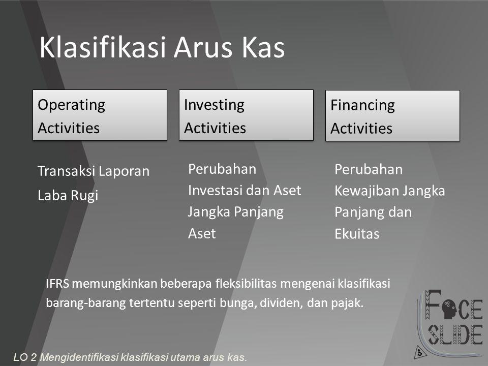 Klasifikasi Arus Kas Operating Activities Investing Activities Financing Activities Transaksi Laporan Laba Rugi Perubahan Investasi dan Aset Jangka Pa