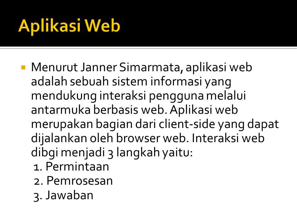  Menurut Janner Simarmata, aplikasi web adalah sebuah sistem informasi yang mendukung interaksi pengguna melalui antarmuka berbasis web. Aplikasi web