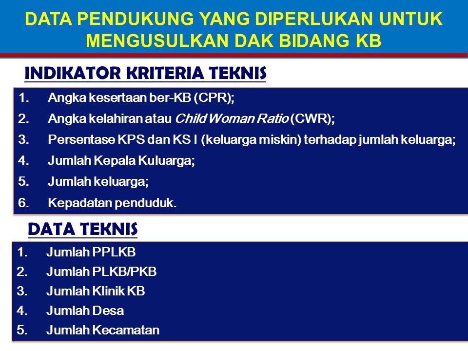 1.Angka kesertaan ber-KB (CPR); 2.Angka kelahiran atau Child Woman Ratio (CWR); 3.Persentase KPS dan KS I (keluarga miskin) terhadap jumlah keluarga;