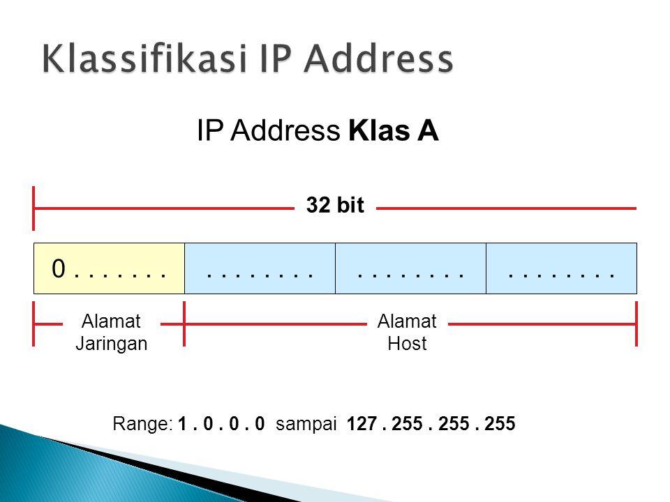 IP Address Klas A 0.......32 bit.... Alamat Jaringan Alamat Host Range: 1.