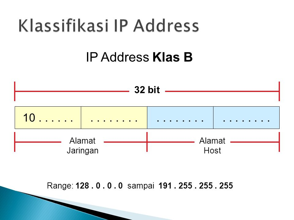 IP Address Klas B 10...... 32 bit.... Alamat Jaringan Alamat Host Range: 128.